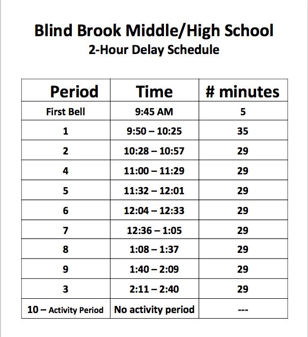 2 Hour Delay Schedule For 3 15 2017